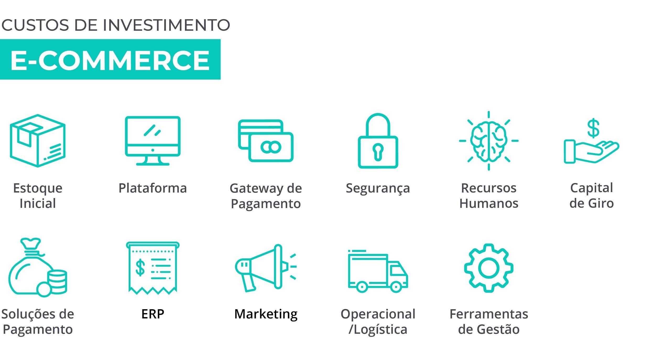 guia_loja_fisica_investimento_ecommerce
